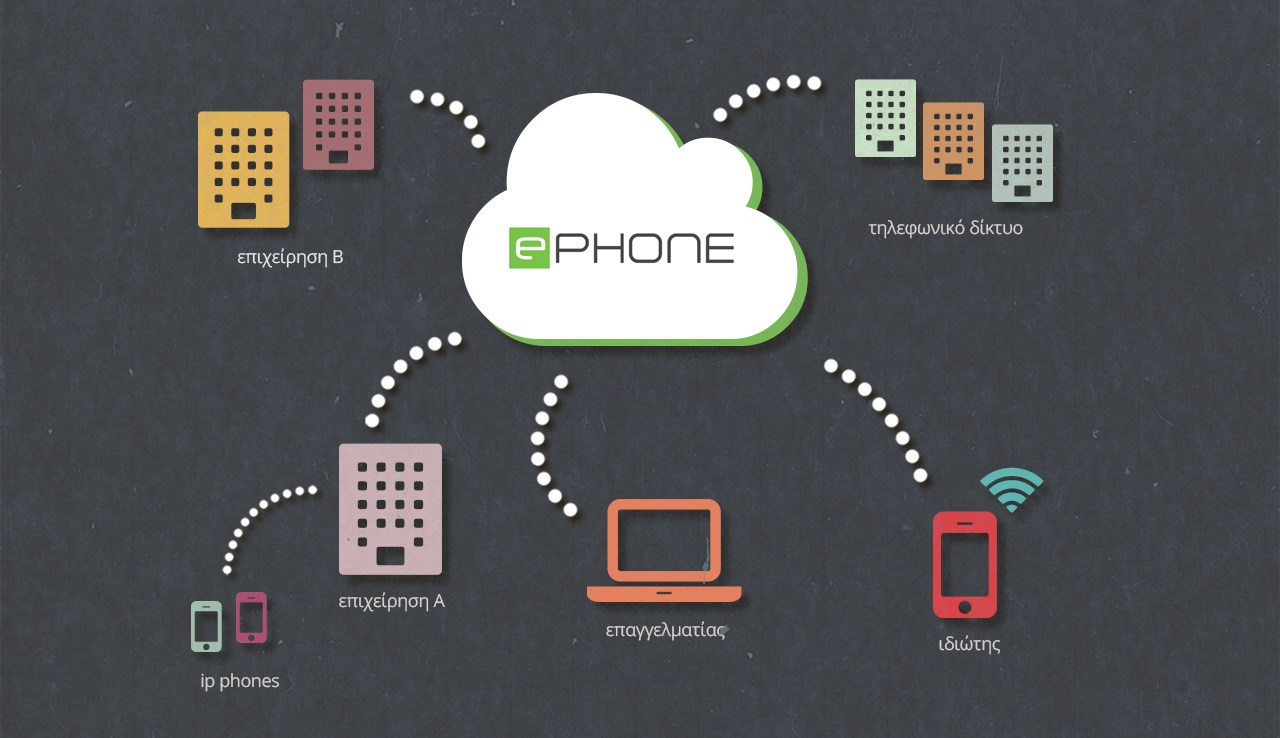 ephone how it works